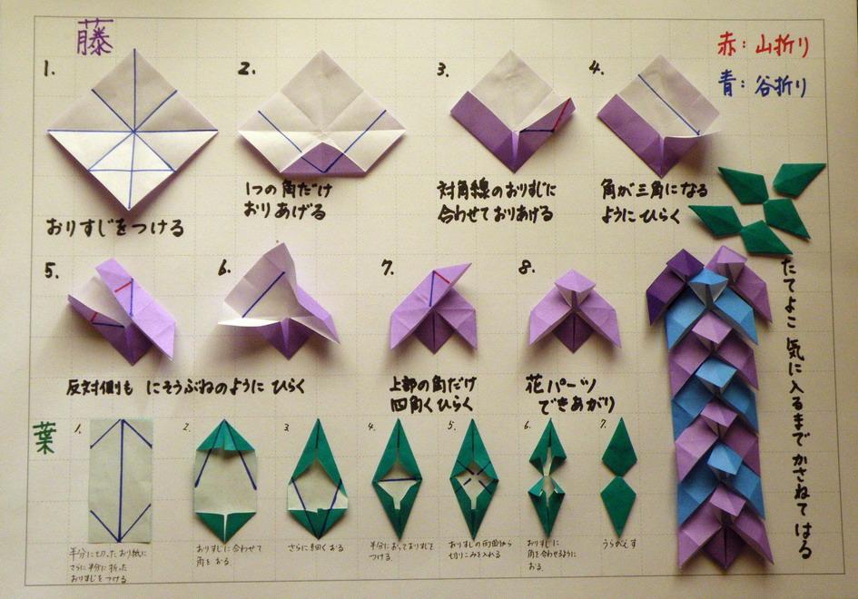 藤の花 : 4月の花の折り紙画像 ... : 箱 折り方 長方形 : 折り方